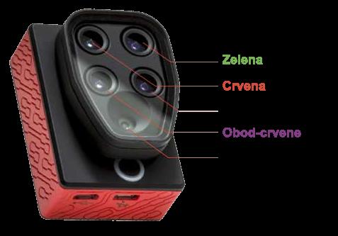sequoia-senzor